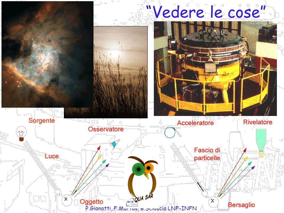 P.Gianotti, F.Murtas, B.Sciascia LNF-INFN 2- Newton: la stessa legge per il Sole e la mela che cade dallalbero 1- Kepler: Sole e pianeti 3-Einstein: R