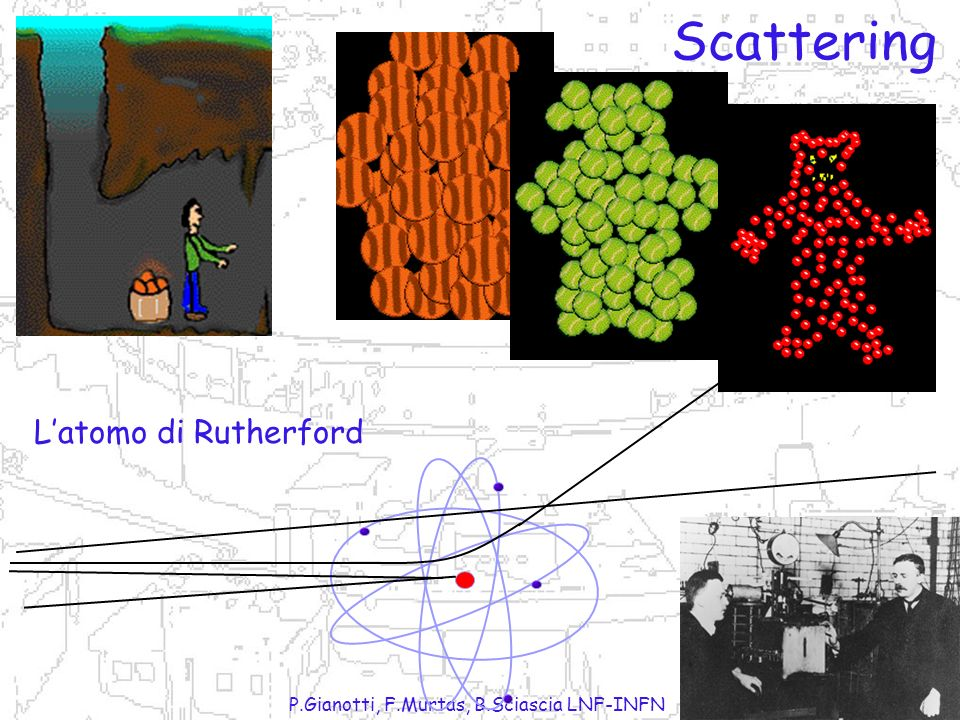 P.Gianotti, F.Murtas, B.Sciascia LNF-INFN Scattering Realta nascosta