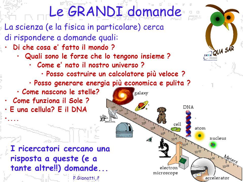 P.Gianotti, F.Murtas, B.Sciascia LNF-INFN Numeri-cucciolo 10 3 10 -6 1 seguito da 3 zeri: 1 000 (mille) 10 9 1 seguito da 9 zeri: 1 000 000 000 (un mi