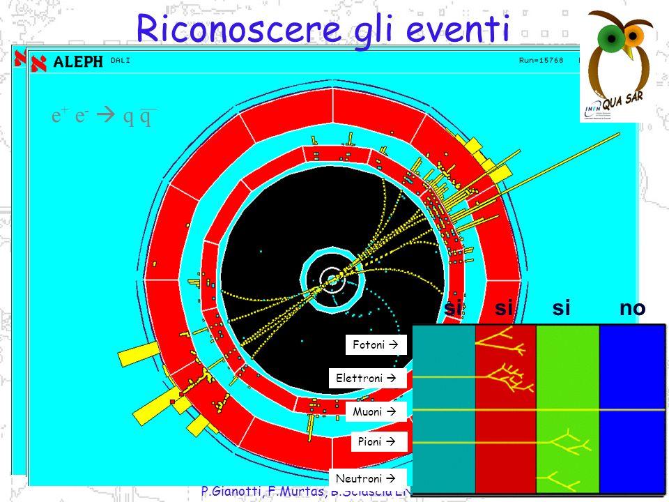 P.Gianotti, F.Murtas, B.Sciascia LNF-INFN La materia e una forma concentrata di energia.