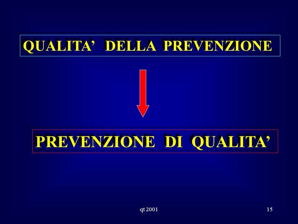 qt 200115 QUALITA DELLA PREVENZIONE PREVENZIONE DI QUALITA