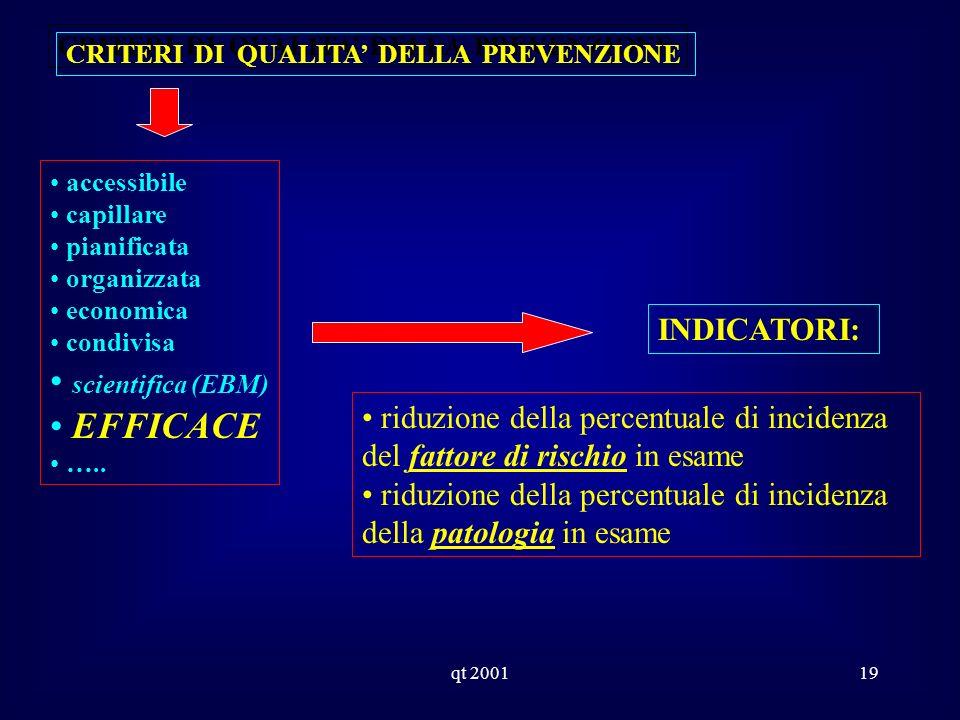 qt 200119 CRITERI DI QUALITA DELLA PREVENZIONE accessibile capillare pianificata organizzata economica condivisa scientifica (EBM) EFFICACE ….. INDICA