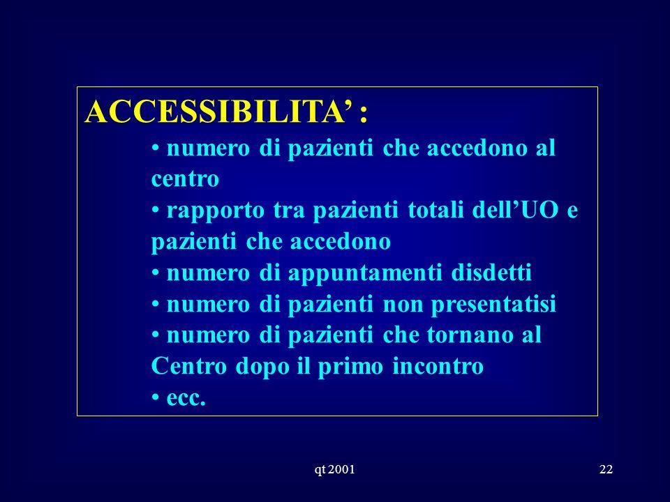 qt 200122 ACCESSIBILITA : numero di pazienti che accedono al centro rapporto tra pazienti totali dellUO e pazienti che accedono numero di appuntamenti