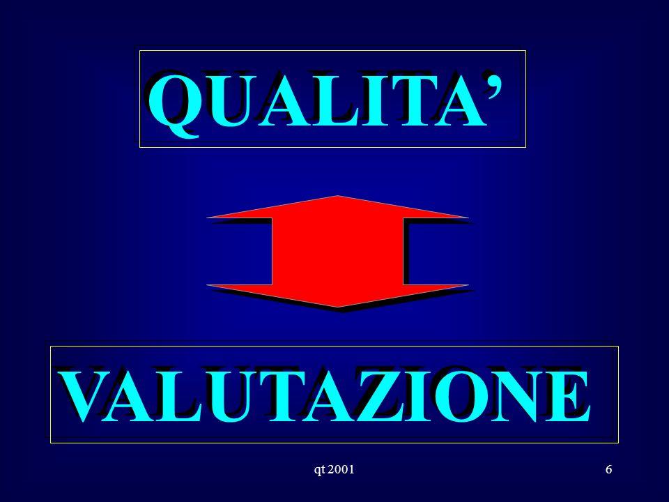 qt 20016 QUALITA VALUTAZIONE