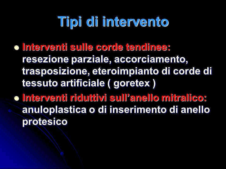 Tipi di intervento Interventi sulle corde tendinee: resezione parziale, accorciamento, trasposizione, eteroimpianto di corde di tessuto artificiale (