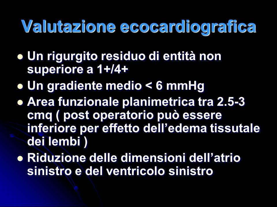 Valutazione ecocardiografica Un rigurgito residuo di entità non superiore a 1+/4+ Un rigurgito residuo di entità non superiore a 1+/4+ Un gradiente me