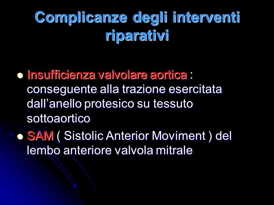 Complicanze degli interventi riparativi Insufficienza valvolare aortica : conseguente alla trazione esercitata dallanello protesico su tessuto sottoao