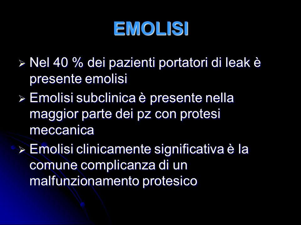 EMOLISI Nel 40 % dei pazienti portatori di leak è presente emolisi Nel 40 % dei pazienti portatori di leak è presente emolisi Emolisi subclinica è pre