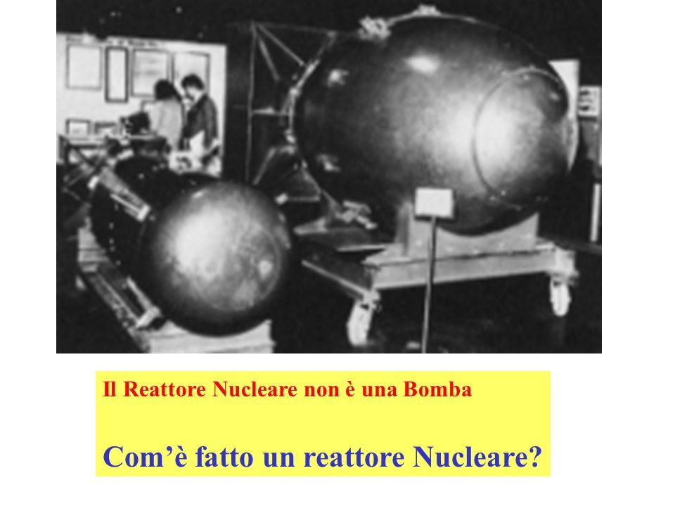 IMPLOSIONE e poi ESPLOSIONE NUCLEARE BOMBA H Fissione Nucleare Fusione Nucleare