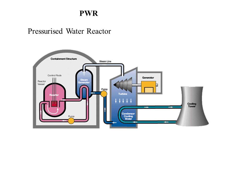 Principe de fonctionnement dun Réacteur à Eau Pressurisée