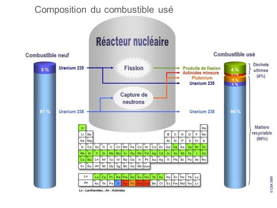 Scorie Idrocarburi Nucleari