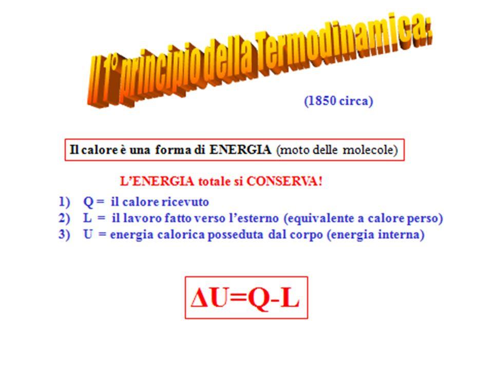 AGENDA: 1)Radioattività 2)Fissione 3)I Reattori Nucleari a fissione 4)Le Scorie dellIndustria Nucleare Dare Informazioni..............................
