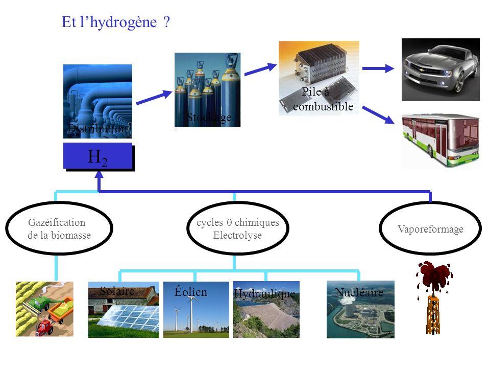 Brûlent les déchets à durée de vie longue Les réacteurs à neutrons rapides Consomment 100 fois moins duranium U 238 Pu 239 Phénix expertise expérience