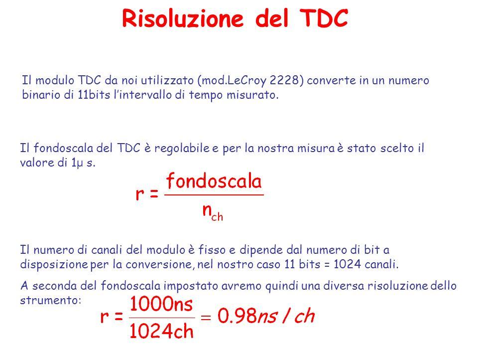Risoluzione del TDC Il modulo TDC da noi utilizzato (mod.LeCroy 2228) converte in un numero binario di 11bits lintervallo di tempo misurato.