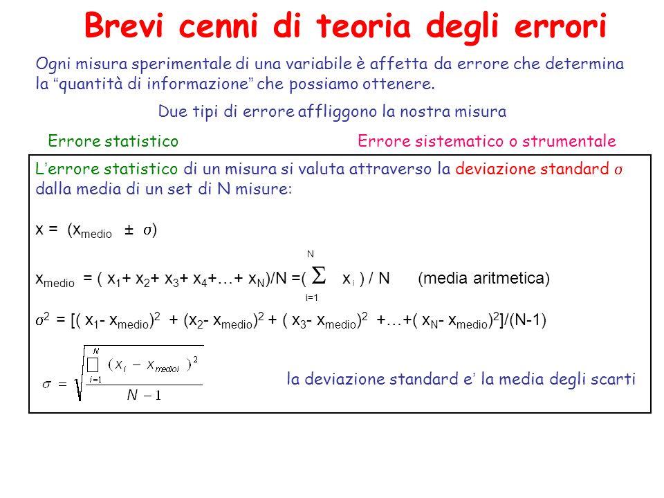 Ogni misura sperimentale di una variabile è affetta da errore che determina la quantità di informazione che possiamo ottenere.