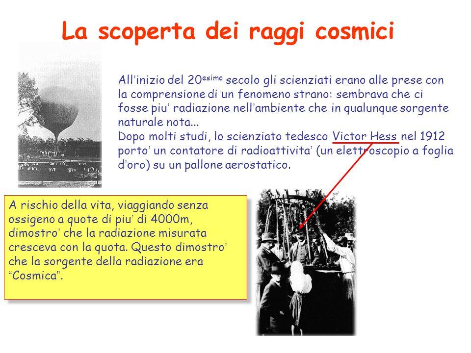 All inizio del 20 esimo secolo gli scienziati erano alle prese con la comprensione di un fenomeno strano: sembrava che ci fosse piu radiazione nell ambiente che in qualunque sorgente naturale nota...
