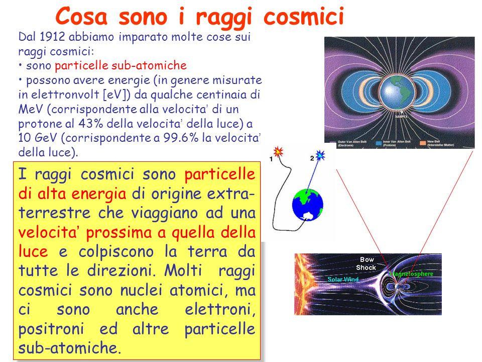 Cosa sono i raggi cosmici Dal 1912 abbiamo imparato molte cose sui raggi cosmici: sono particelle sub-atomiche possono avere energie (in genere misurate in elettronvolt [eV]) da qualche centinaia di MeV (corrispondente alla velocita di un protone al 43% della velocita della luce) a 10 GeV (corrispondente a 99.6% la velocita della luce).