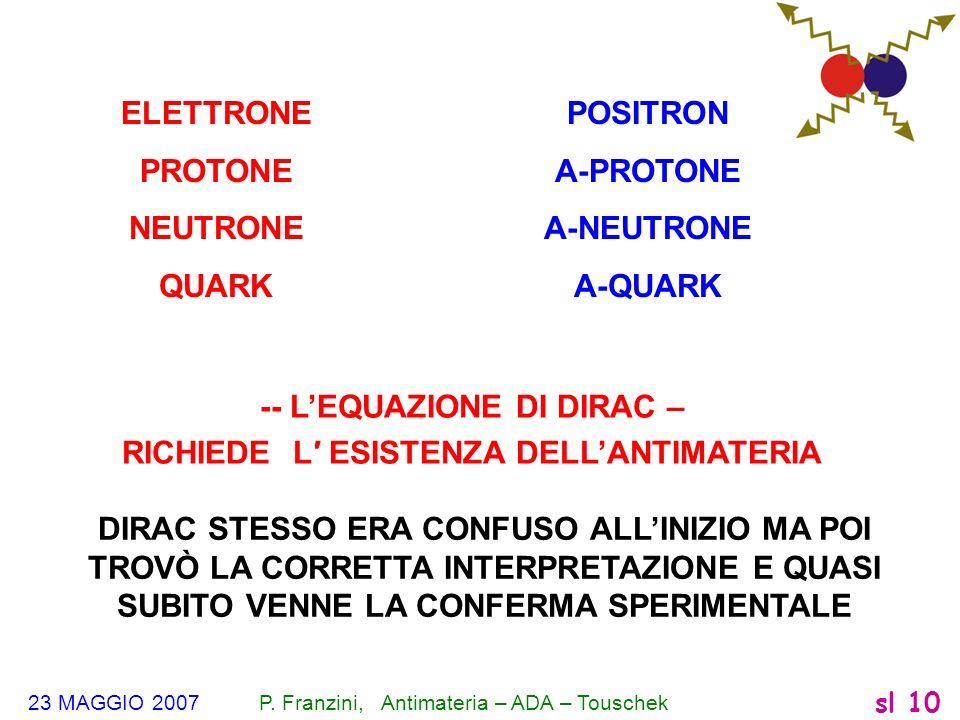 23 MAGGIO 2007 P. Franzini, Antimateria – ADA – Touschek sl 10 -- LEQUAZIONE DI DIRAC – RICHIEDE L ESISTENZA DELLANTIMATERIA DIRAC STESSO ERA CONFUSO