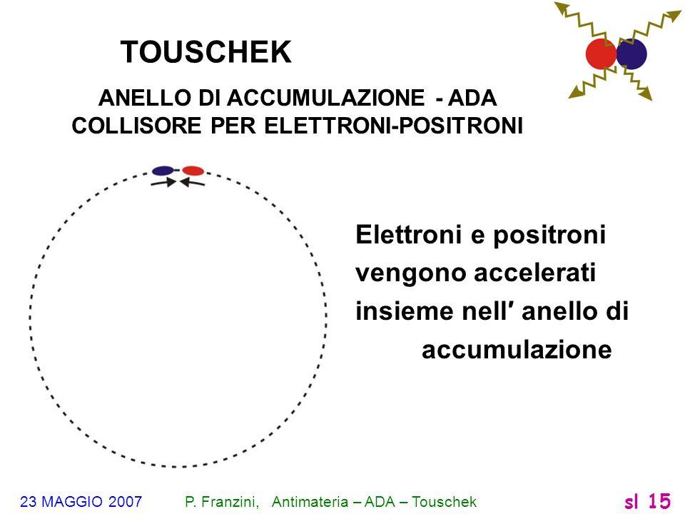 23 MAGGIO 2007 P. Franzini, Antimateria – ADA – Touschek sl 15 TOUSCHEK ANELLO DI ACCUMULAZIONE - ADA COLLISORE PER ELETTRONI-POSITRONI Elettroni e po