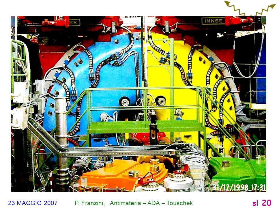 23 MAGGIO 2007 P. Franzini, Antimateria – ADA – Touschek sl 20