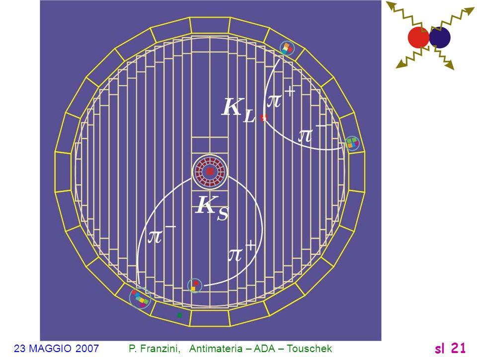 23 MAGGIO 2007 P. Franzini, Antimateria – ADA – Touschek sl 21