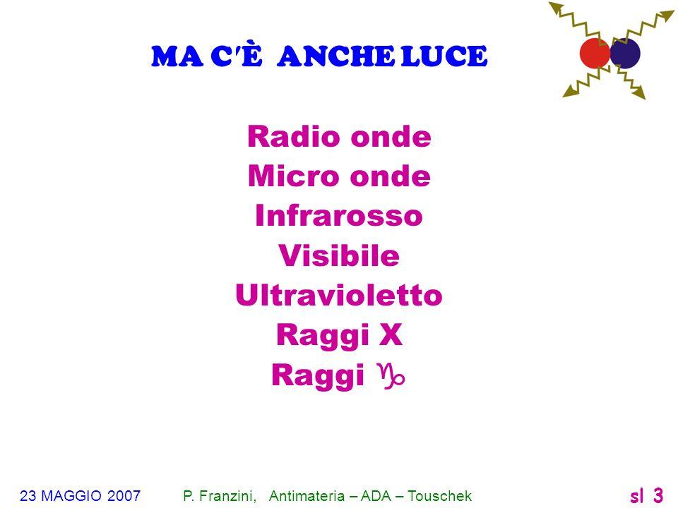 23 MAGGIO 2007 P. Franzini, Antimateria – ADA – Touschek sl 3 Radio onde Micro onde Infrarosso Visibile Ultravioletto Raggi X Raggi MA C È ANCHE LUCE