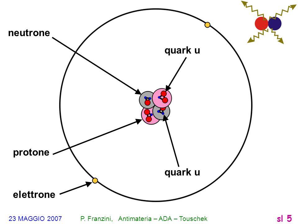 23 MAGGIO 2007 P. Franzini, Antimateria – ADA – Touschek sl 5 elettrone neutrone protone quark u