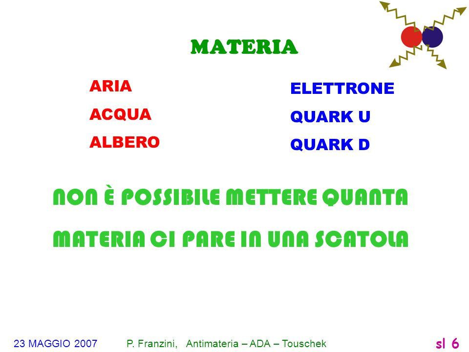 23 MAGGIO 2007 P. Franzini, Antimateria – ADA – Touschek sl 17 ADONE, FRASCATI 69-90