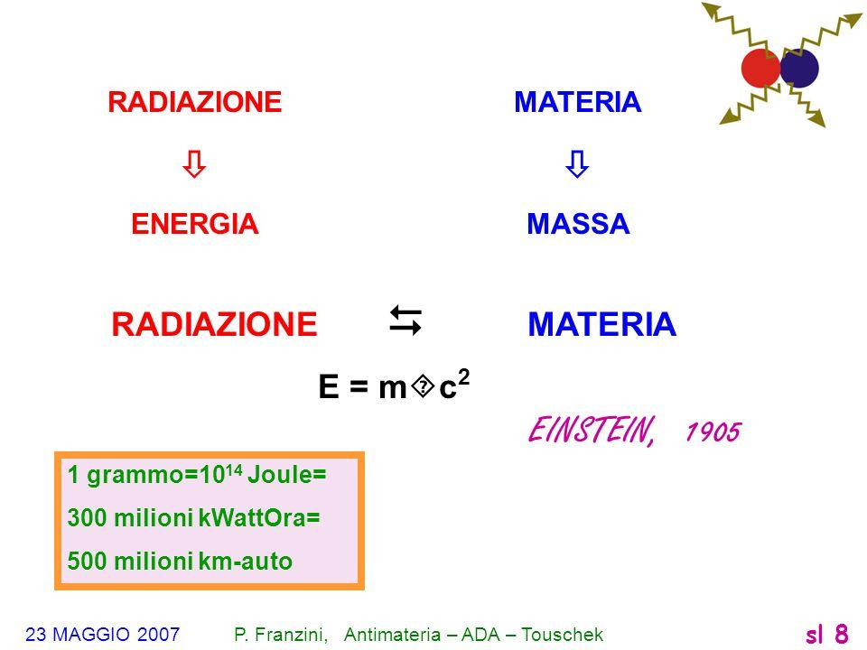 23 MAGGIO 2007 P. Franzini, Antimateria – ADA – Touschek sl 8 MATERIA MASSA RADIAZIONE ENERGIA RADIAZIONE MATERIA E = m c 2 EINSTEIN, 1905 1 grammo=10