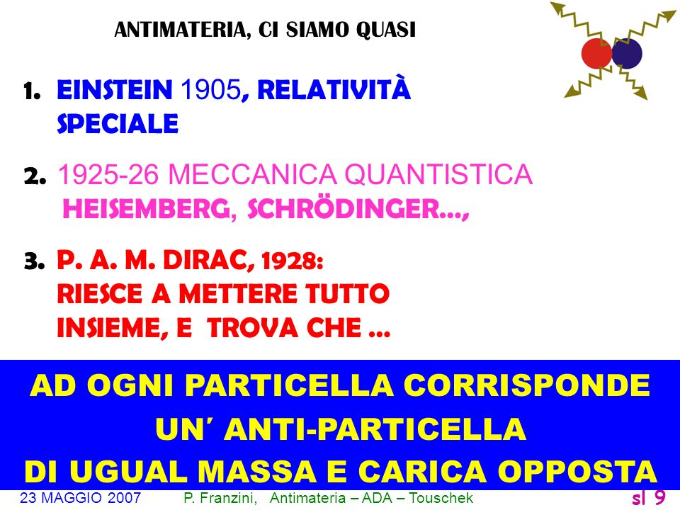 23 MAGGIO 2007 P. Franzini, Antimateria – ADA – Touschek sl 9 ANTIMATERIA, CI SIAMO QUASI 1. EINSTEIN 1905, RELATIVITÀ SPECIALE 2. 1925-26 MECCANICA Q