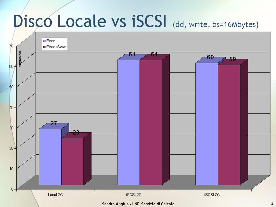 Sandro Angius - LNF Servizio di Calcolo4 Disco Locale vs iSCSI (dd, write, bs=16Mbytes)