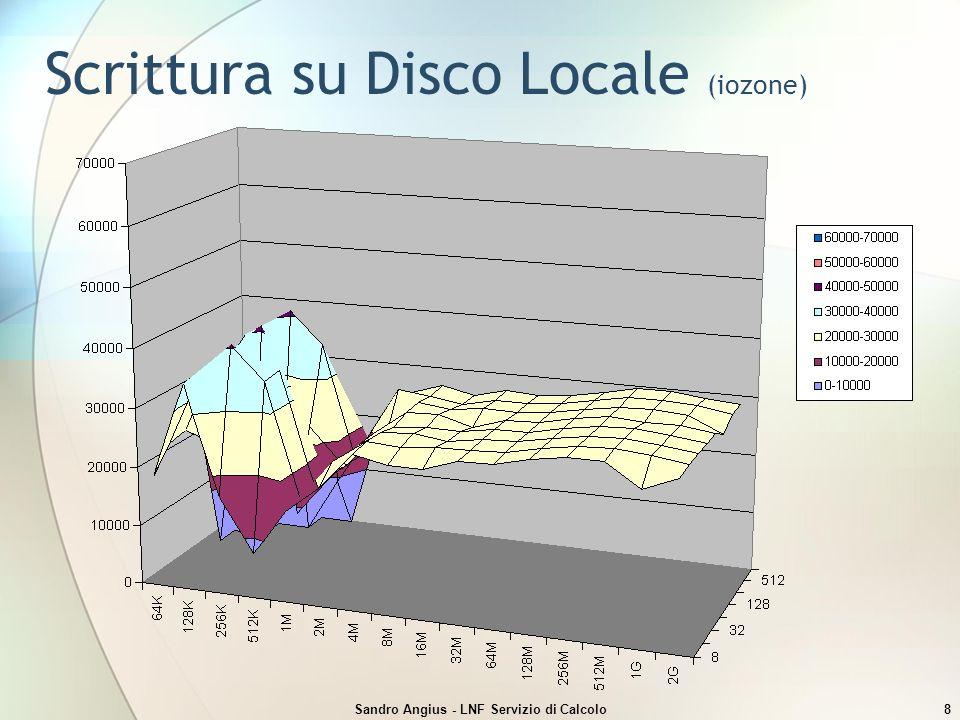 Sandro Angius - LNF Servizio di Calcolo8 Scrittura su Disco Locale (iozone)