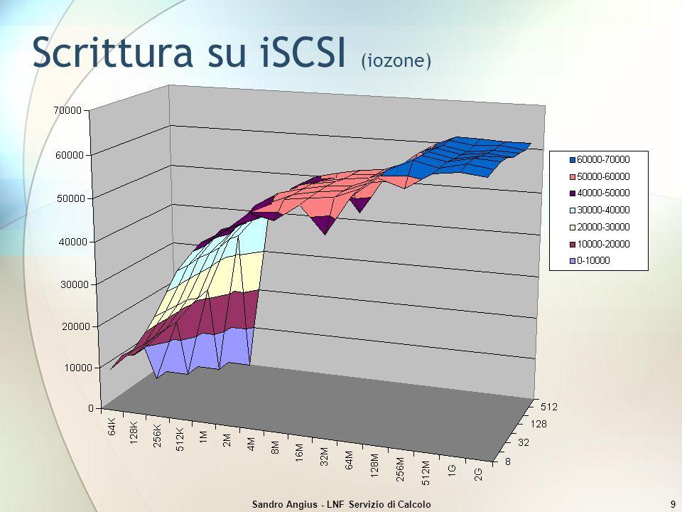 Sandro Angius - LNF Servizio di Calcolo9 Scrittura su iSCSI (iozone)