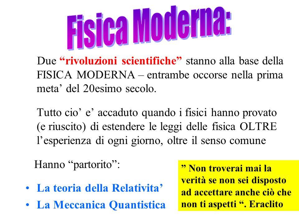 Due rivoluzioni scientifiche stanno alla base della FISICA MODERNA – entrambe occorse nella prima meta del 20esimo secolo. Tutto cio e accaduto quando