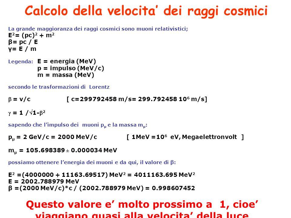 La grande maggioranza dei raggi cosmici sono muoni relativistici; E 2 = (pc) 2 + m 2 β= pc / E γ= E / m Legenda: E = energia (MeV) p = impulso (MeV/c)