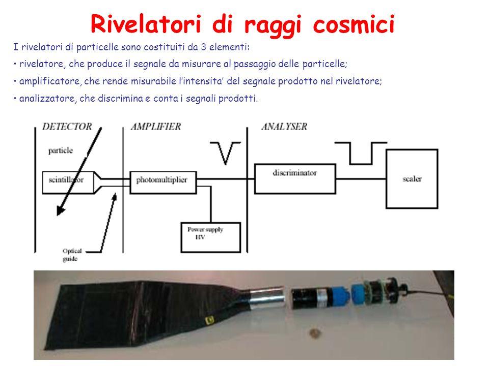 I rivelatori di particelle sono costituiti da 3 elementi: rivelatore, che produce il segnale da misurare al passaggio delle particelle; amplificatore,