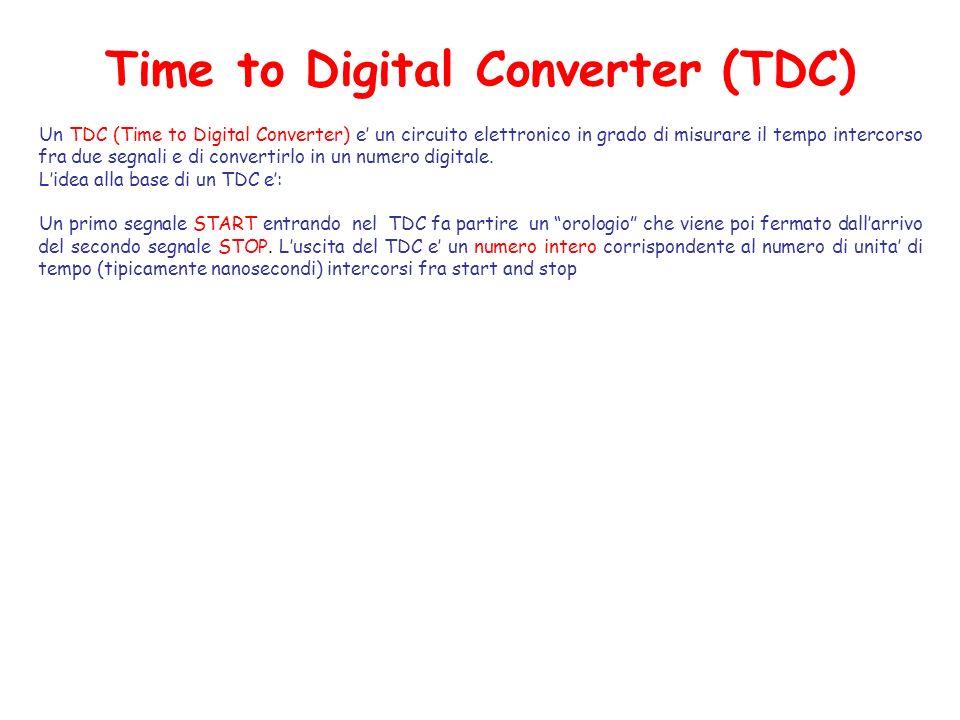 Time to Digital Converter (TDC) Un TDC (Time to Digital Converter) e un circuito elettronico in grado di misurare il tempo intercorso fra due segnali