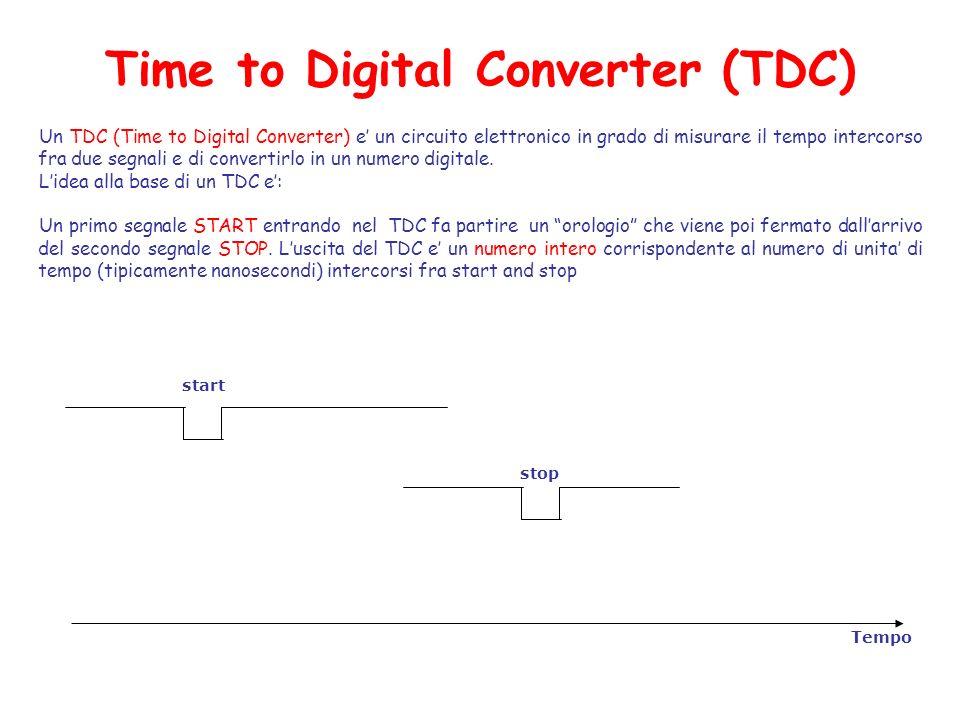 Time to Digital Converter (TDC) Tempo start stop Un TDC (Time to Digital Converter) e un circuito elettronico in grado di misurare il tempo intercorso
