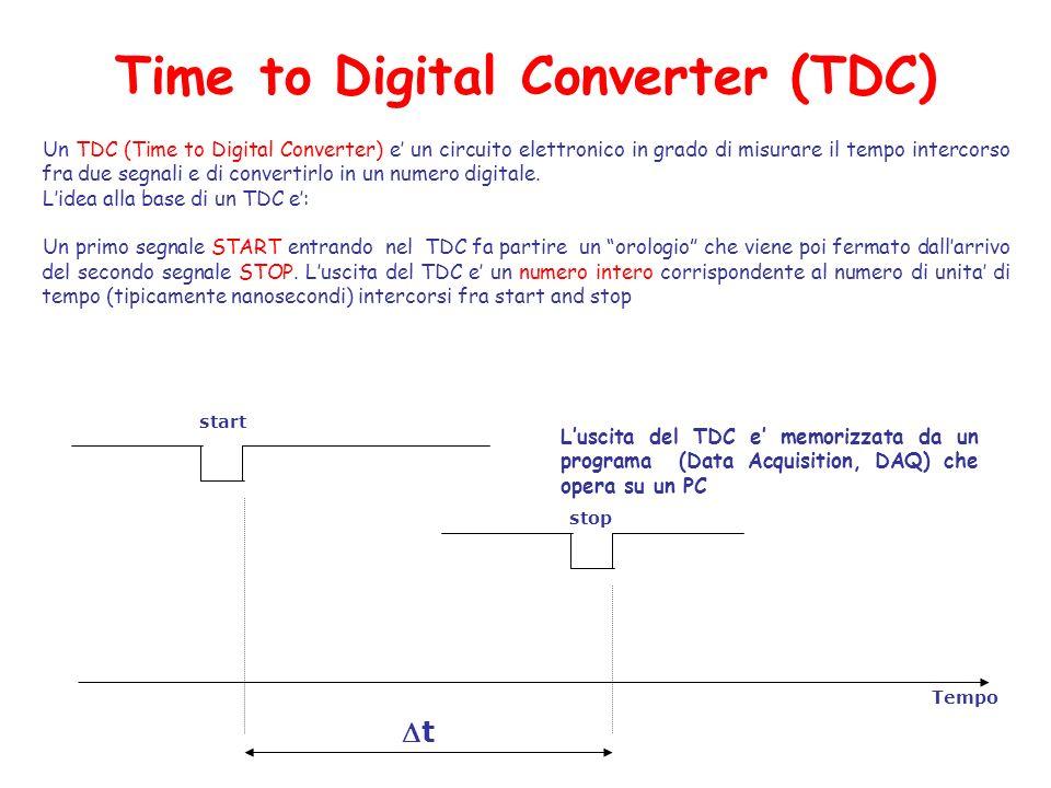 Time to Digital Converter (TDC) Tempo start stop t Luscita del TDC e memorizzata da un programa (Data Acquisition, DAQ) che opera su un PC Un TDC (Tim