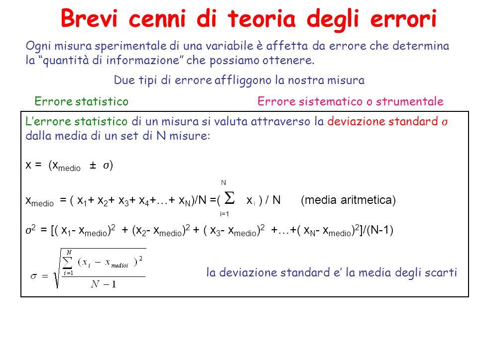 Ogni misura sperimentale di una variabile è affetta da errore che determina la quantità di informazione che possiamo ottenere. Due tipi di errore affl