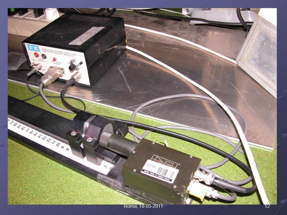 Il nostro strumento di rivelazione di raggi X è un detector al silicio. Come funziona il rilevatore? Come arriva il segnale al PC? Risultato delle mis