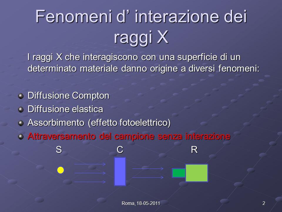 Fenomeni d interazione dei raggi X I raggi X che interagiscono con una superficie di un determinato materiale danno origine a diversi fenomeni: I raggi X che interagiscono con una superficie di un determinato materiale danno origine a diversi fenomeni: Diffusione Compton Diffusione elastica Assorbimento (effetto fotoelettrico) Attraversamento del campione senza interazione S C R S C R 2Roma, 18-05-2011
