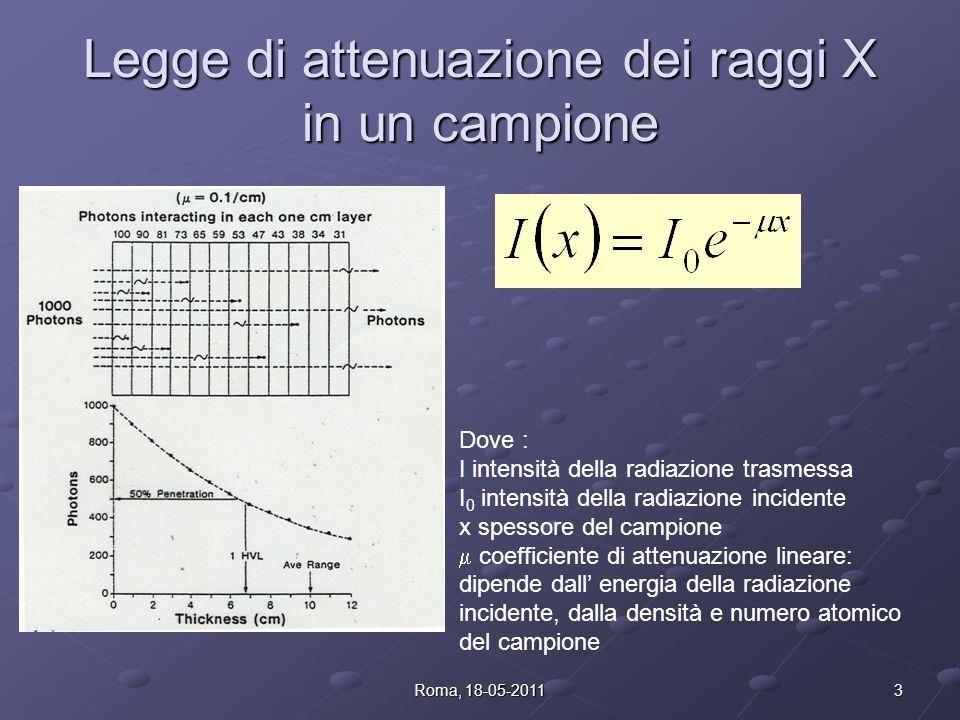 Legge di attenuazione dei raggi X in un campione Dove : I intensità della radiazione trasmessa I 0 intensità della radiazione incidente x spessore del campione coefficiente di attenuazione lineare: dipende dall energia della radiazione incidente, dalla densità e numero atomico del campione 3Roma, 18-05-2011