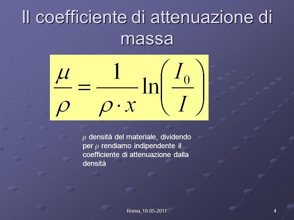 Il coefficiente di attenuazione di massa densità del materiale, dividendo per rendiamo indipendente il coefficiente di attenuazione dalla densità 4Roma, 18-05-2011