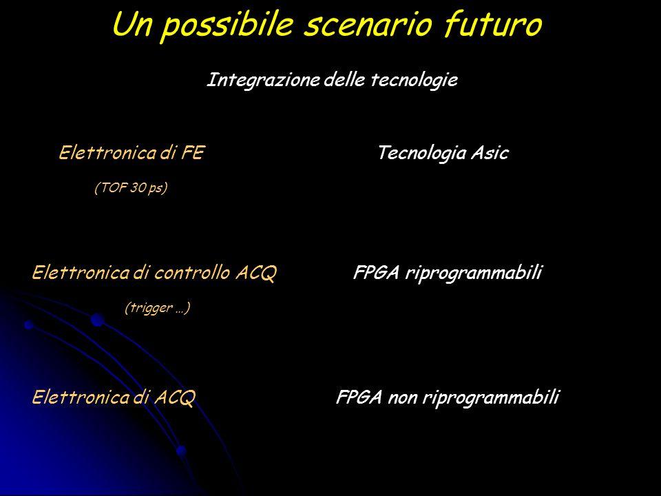 Un possibile scenario futuro Integrazione delle tecnologie Elettronica di FE (TOF 30 ps) Tecnologia Asic Elettronica di controllo ACQ (trigger …) FPGA riprogrammabili Elettronica di ACQFPGA non riprogrammabili