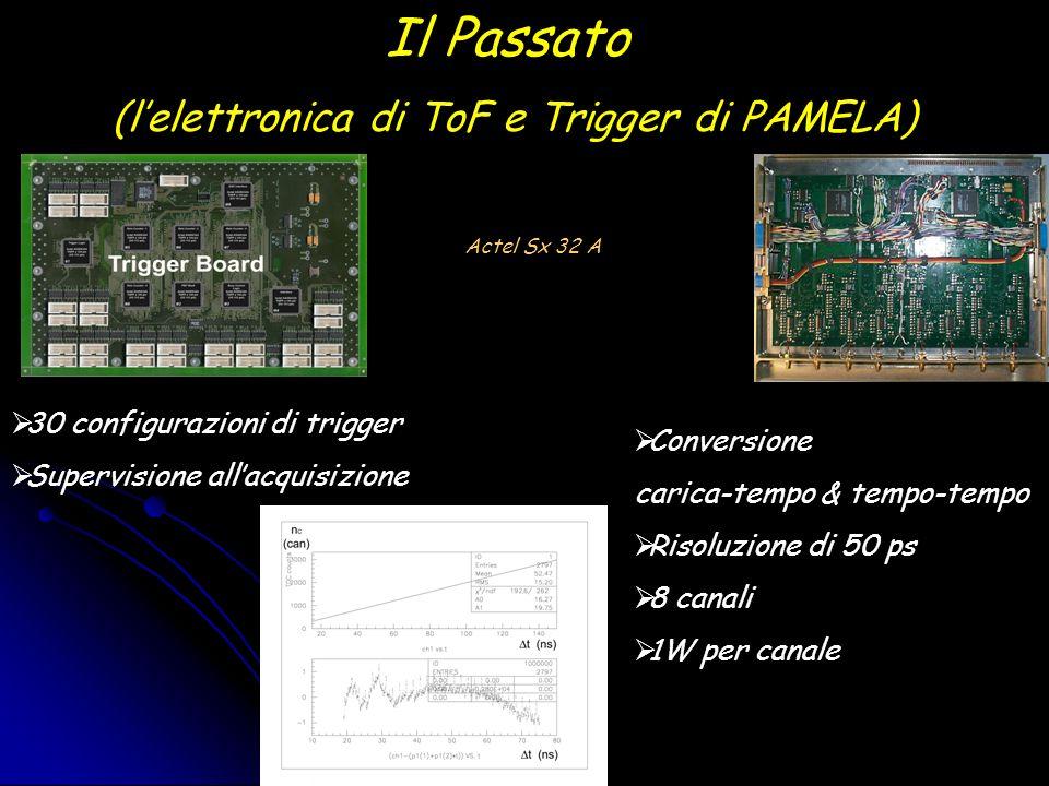 Il Passato (lelettronica di ToF e Trigger di PAMELA) 30 configurazioni di trigger Supervisione allacquisizione Conversione carica-tempo & tempo-tempo Risoluzione di 50 ps 8 canali 1W per canale Actel Sx 32 A
