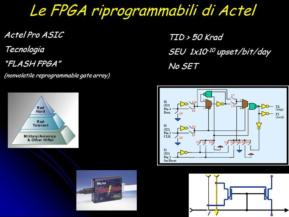 Le FPGA riprogrammabili di Actel Actel Pro ASIC Tecnologia FLASH FPGA (nonvolatile reprogrammable gate array) TID > 50 Krad SEU 1x10 -10 upset/bit/day No SET