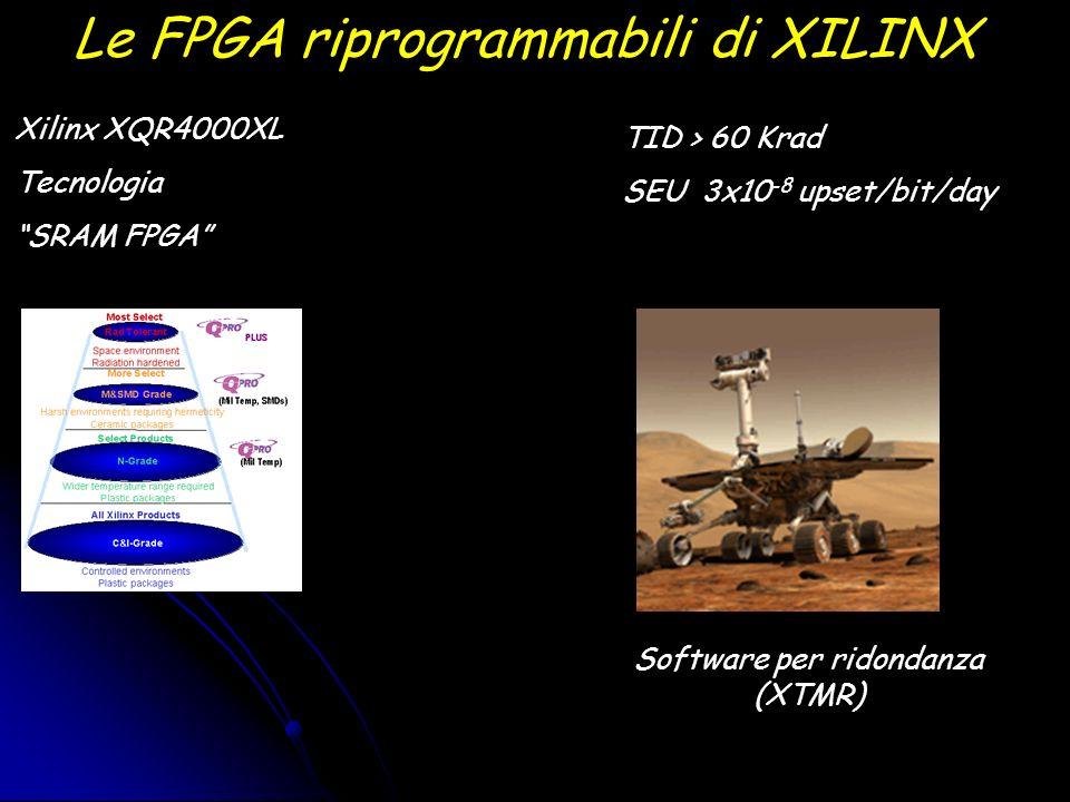 Le FPGA riprogrammabili di XILINX Xilinx XQR4000XL Tecnologia SRAM FPGA TID > 60 Krad SEU 3x10 -8 upset/bit/day Software per ridondanza (XTMR)