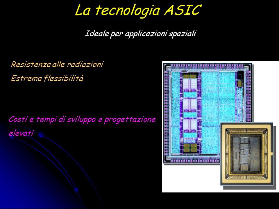 La tecnologia ASIC Ideale per applicazioni spaziali Resistenza alle radiazioni Estrema flessibilità Costi e tempi di sviluppo e progettazione elevati