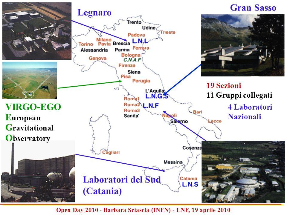 Open Day 2010 - Barbara Sciascia (INFN) - LNF, 19 aprile 2010 Laboratori del Sud (Catania) 19 Sezioni 11 Gruppi collegati 4 Laboratori Nazionali VIRGO